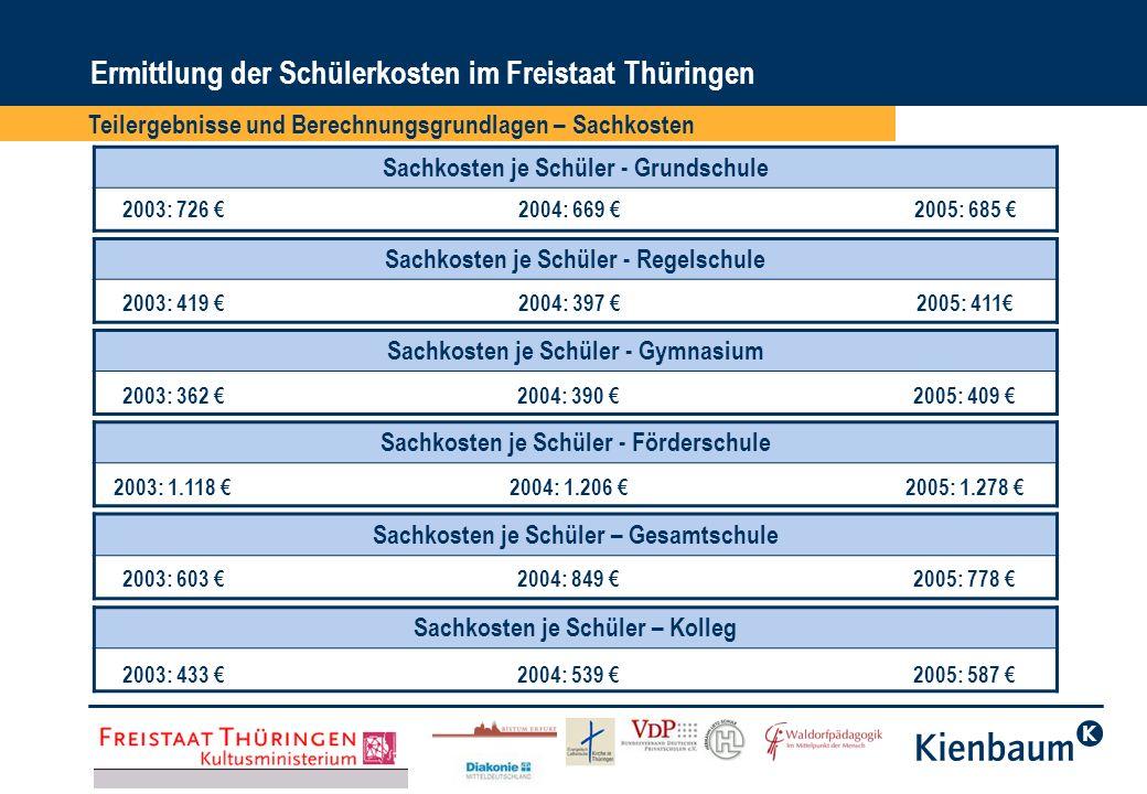 Ermittlung der Schülerkosten im Freistaat Thüringen Teilergebnisse und Berechnungsgrundlagen – Sachkosten Sachkosten je Schüler - Grundschule Sachkost