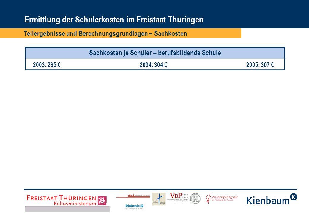 Ermittlung der Schülerkosten im Freistaat Thüringen Teilergebnisse und Berechnungsgrundlagen – Sachkosten Sachkosten je Schüler – berufsbildende Schul