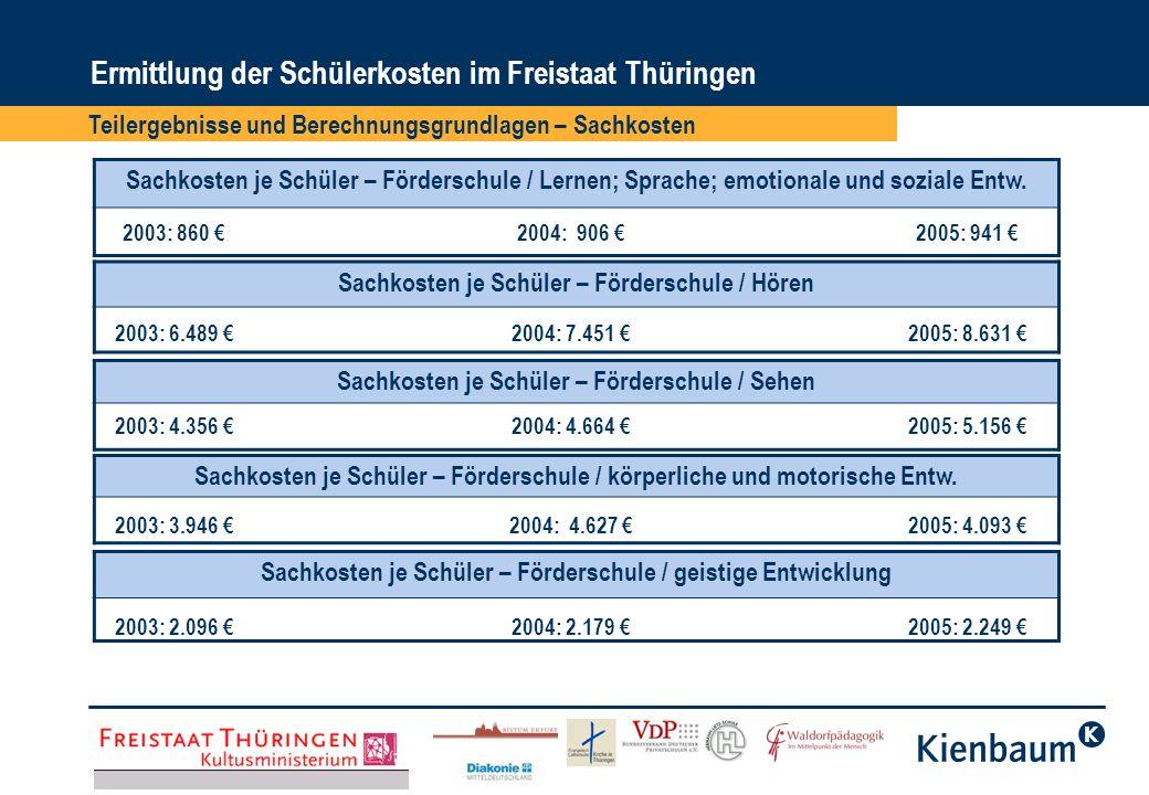 Ermittlung der Schülerkosten im Freistaat Thüringen Sachkosten je Schüler – Förderschule / Lernen; Sprache; emotionale und soziale Entw. Sachkosten je