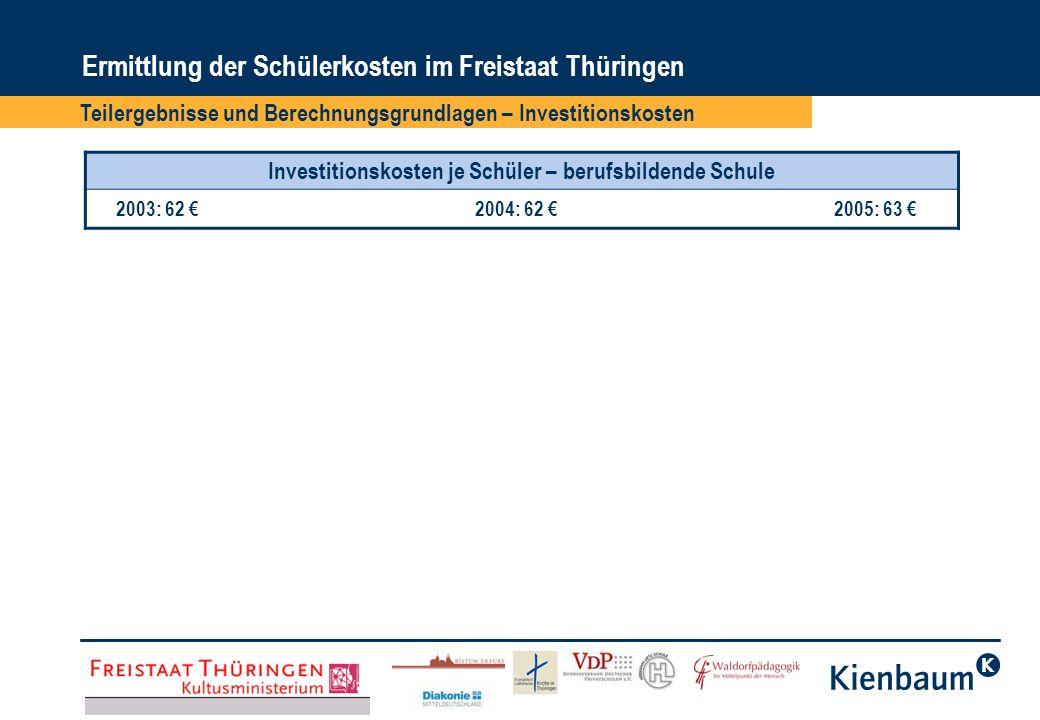 Ermittlung der Schülerkosten im Freistaat Thüringen Teilergebnisse und Berechnungsgrundlagen – Investitionskosten Investitionskosten je Schüler – beru