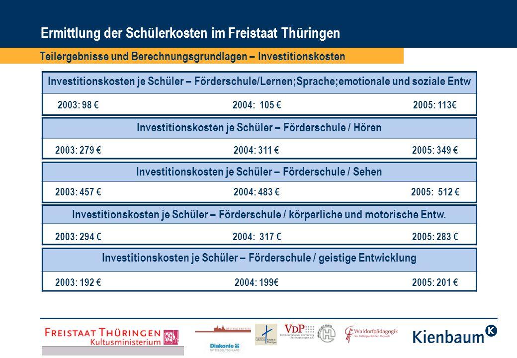 Ermittlung der Schülerkosten im Freistaat Thüringen Investitionskosten je Schüler – Förderschule/Lernen;Sprache;emotionale und soziale Entw Investitio