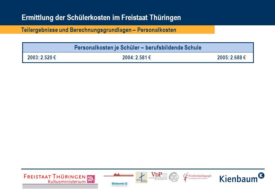Ermittlung der Schülerkosten im Freistaat Thüringen Teilergebnisse und Berechnungsgrundlagen – Personalkosten Personalkosten je Schüler – berufsbilden