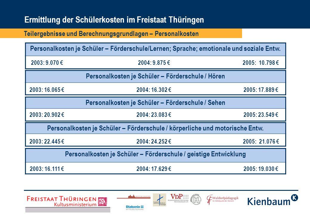 Ermittlung der Schülerkosten im Freistaat Thüringen Personalkosten je Schüler – Förderschule/Lernen; Sprache; emotionale und soziale Entw. Personalkos