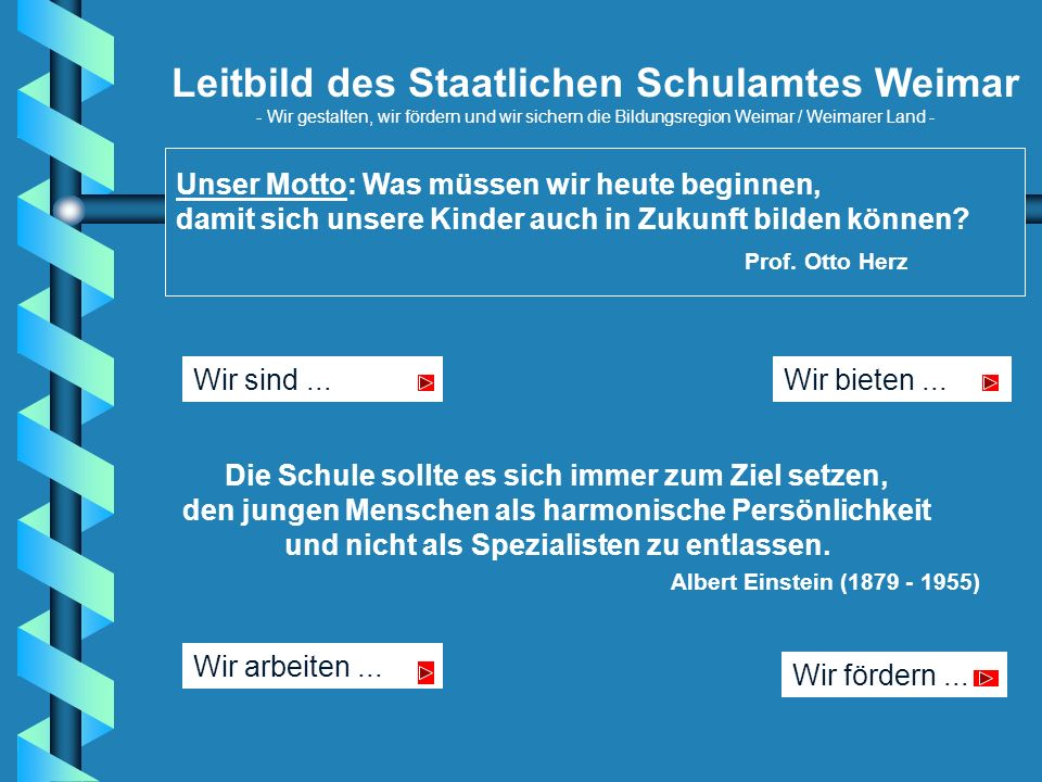 Leitbild des Staatlichen Schulamtes Weimar - Wir gestalten, wir fördern und wir sichern die Bildungsregion Weimar / Weimarer Land - Unser Motto: Was müssen wir heute beginnen, damit sich unsere Kinder auch in Zukunft bilden können.