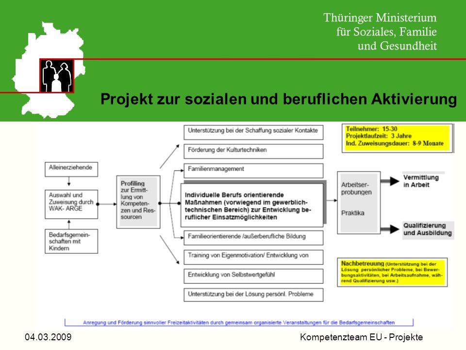 Kompetenzteam EU - Projekte04.03.2009 Projekt zur sozialen und beruflichen Aktivierung