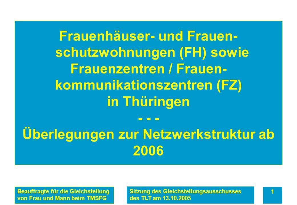 Beauftragte für die Gleichstellung von Frau und Mann beim TMSFG Sitzung des Gleichstellungsausschusses des TLT am 13.10.2005 1 Frauenhäuser- und Frauen- schutzwohnungen (FH) sowie Frauenzentren / Frauen- kommunikationszentren (FZ) in Thüringen - - - Überlegungen zur Netzwerkstruktur ab 2006