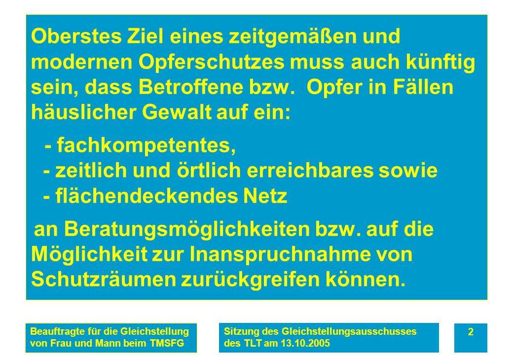 Beauftragte für die Gleichstellung von Frau und Mann beim TMSFG Sitzung des Gleichstellungsausschusses des TLT am 13.10.2005 2 Oberstes Ziel eines zeitgemäßen und modernen Opferschutzes muss auch künftig sein, dass Betroffene bzw.