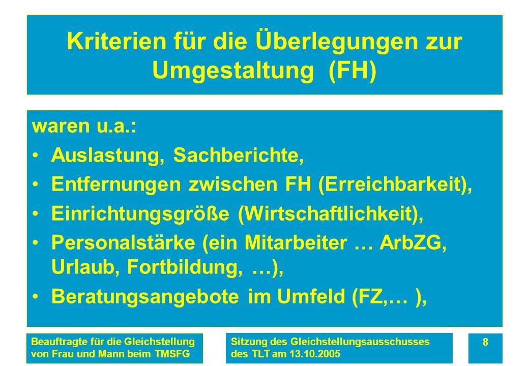 Beauftragte für die Gleichstellung von Frau und Mann beim TMSFG Sitzung des Gleichstellungsausschusses des TLT am 13.10.2005 8 Kriterien für die Überlegungen zur Umgestaltung (FH) waren u.a.: Auslastung, Sachberichte, Entfernungen zwischen FH (Erreichbarkeit), Einrichtungsgröße (Wirtschaftlichkeit), Personalstärke (ein Mitarbeiter … ArbZG, Urlaub, Fortbildung, …), Beratungsangebote im Umfeld (FZ,… ),