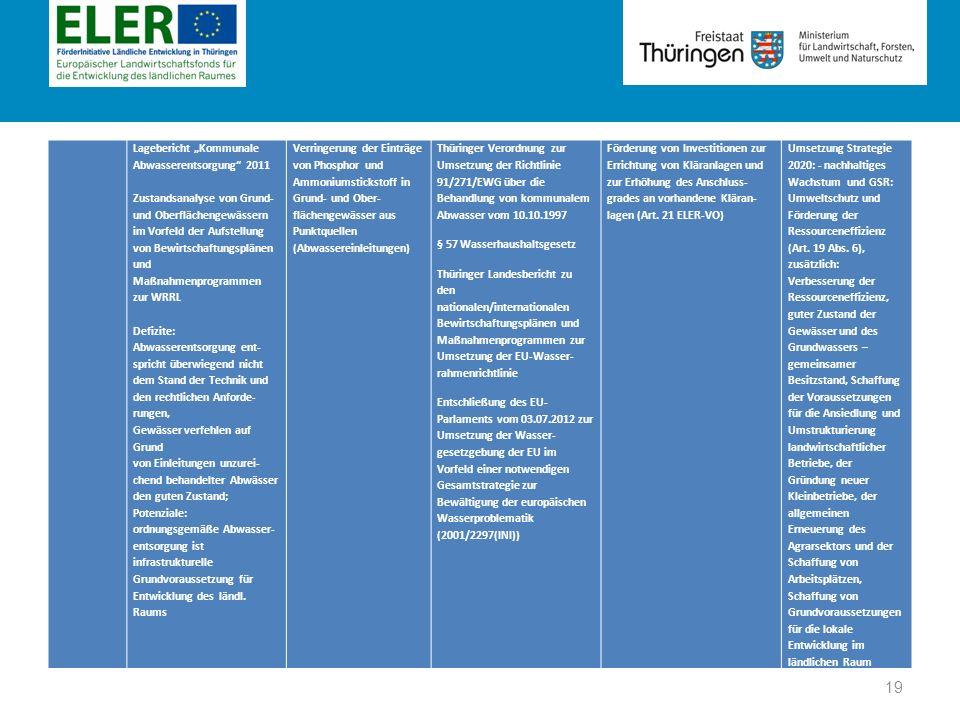 Rubrik Lagebericht Kommunale Abwasserentsorgung 2011 Zustandsanalyse von Grund- und Oberflächengewässern im Vorfeld der Aufstellung von Bewirtschaftun