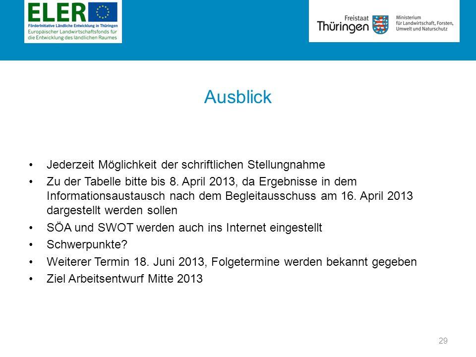 Rubrik Ausblick Jederzeit Möglichkeit der schriftlichen Stellungnahme Zu der Tabelle bitte bis 8. April 2013, da Ergebnisse in dem Informationsaustaus