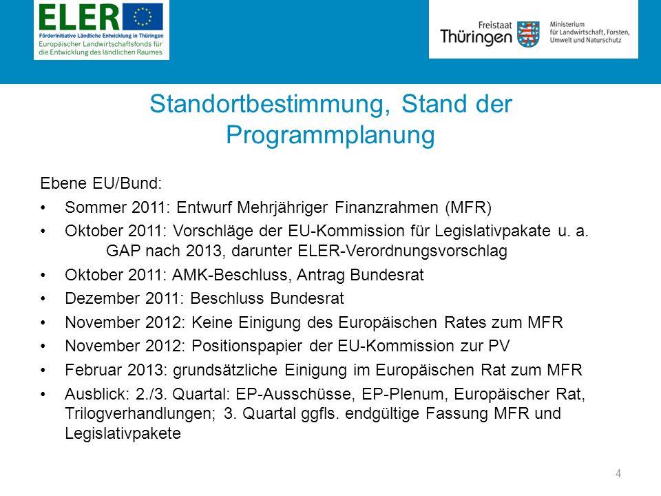Rubrik Standortbestimmung, Stand der Programmplanung Ebene EU/Bund: Sommer 2011: Entwurf Mehrjähriger Finanzrahmen (MFR) Oktober 2011: Vorschläge der