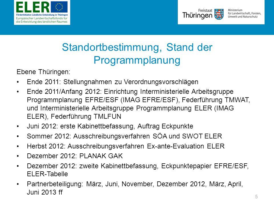 Rubrik Standortbestimmung, Stand der Programmplanung Ebene Thüringen: Ende 2011: Stellungnahmen zu Verordnungsvorschlägen Ende 2011/Anfang 2012: Einri