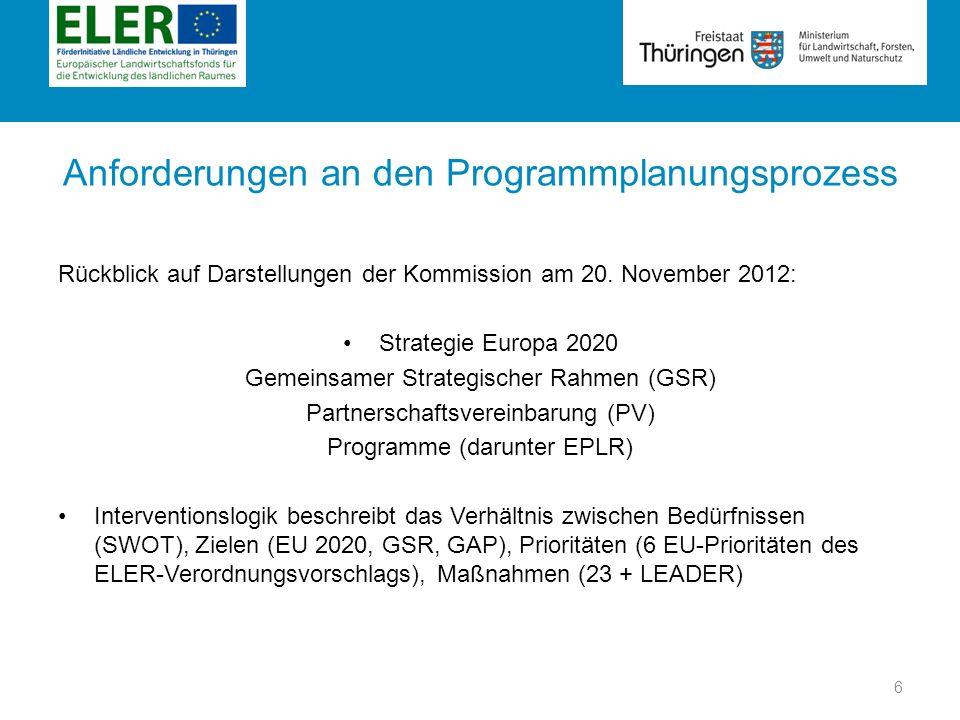 Rubrik Anforderungen an den Programmplanungsprozess Rückblick auf Darstellungen der Kommission am 20. November 2012: Strategie Europa 2020 Gemeinsamer