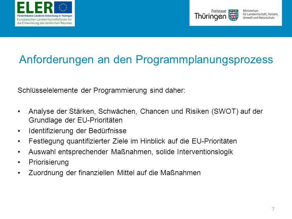 Rubrik Vorstellung der ELER-Tabelle Thüringen ist Hochwasserentstehungsgebie t für die Weser, Elbe und Rhein.