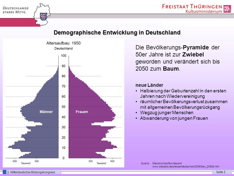 Seite 2 2. Mitteldeutscher Bildungskongress Demographische Entwicklung in Deutschland Quelle:Statistisches Bundesamt www.destatis.de/presse/deutsch/pk