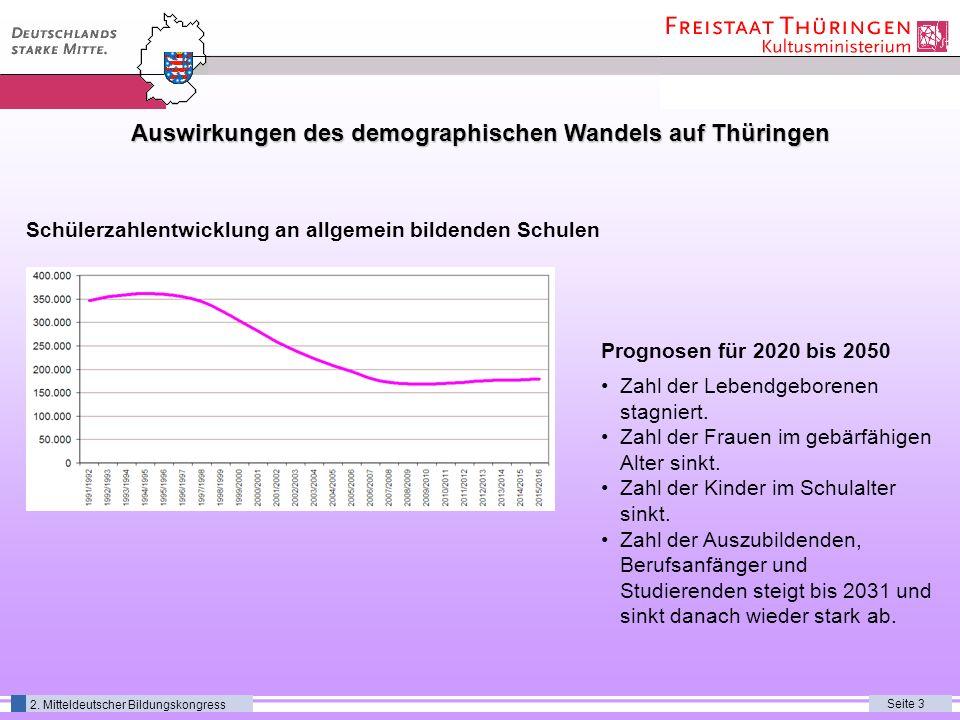 Seite 3 2. Mitteldeutscher Bildungskongress Auswirkungen des demographischen Wandels auf Thüringen Schülerzahlentwicklung an allgemein bildenden Schul