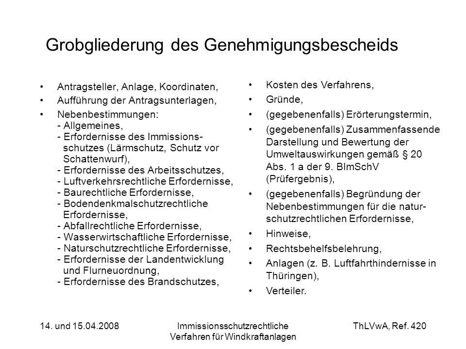 ThLVwA, Ref. 420 14. und 15.04.2008Immissionsschutzrechtliche Verfahren für Windkraftanlagen Grobgliederung des Genehmigungsbescheids Antragsteller, A
