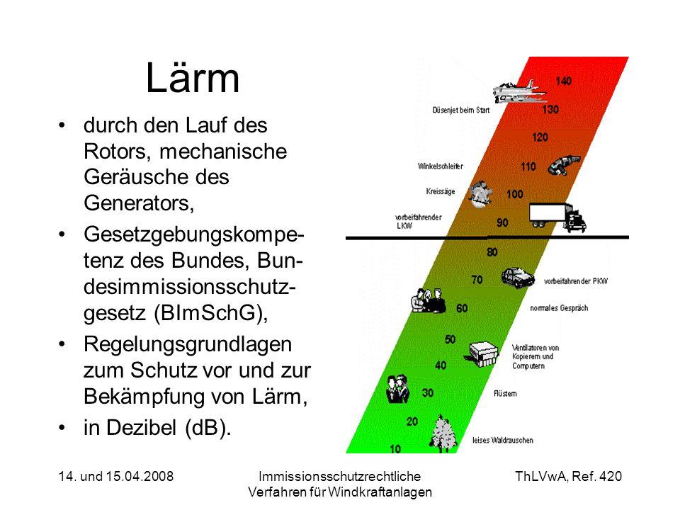 ThLVwA, Ref. 420 14. und 15.04.2008Immissionsschutzrechtliche Verfahren für Windkraftanlagen Lärm durch den Lauf des Rotors, mechanische Geräusche des