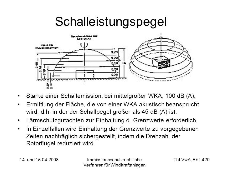ThLVwA, Ref. 420 14. und 15.04.2008Immissionsschutzrechtliche Verfahren für Windkraftanlagen Schalleistungspegel Stärke einer Schallemission, bei mitt