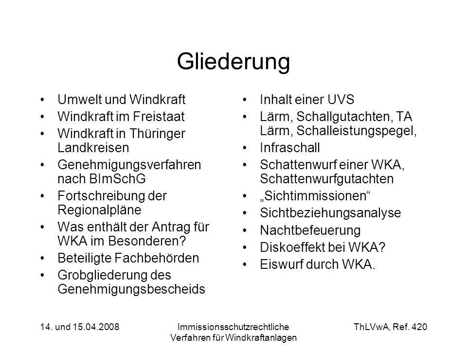 ThLVwA, Ref. 420 14. und 15.04.2008Immissionsschutzrechtliche Verfahren für Windkraftanlagen Umwelt und Windkraft Windkraft im Freistaat Windkraft in