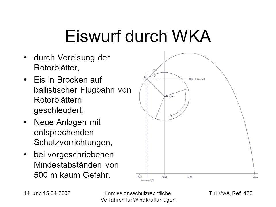 ThLVwA, Ref. 420 14. und 15.04.2008Immissionsschutzrechtliche Verfahren für Windkraftanlagen Eiswurf durch WKA durch Vereisung der Rotorblätter, Eis i