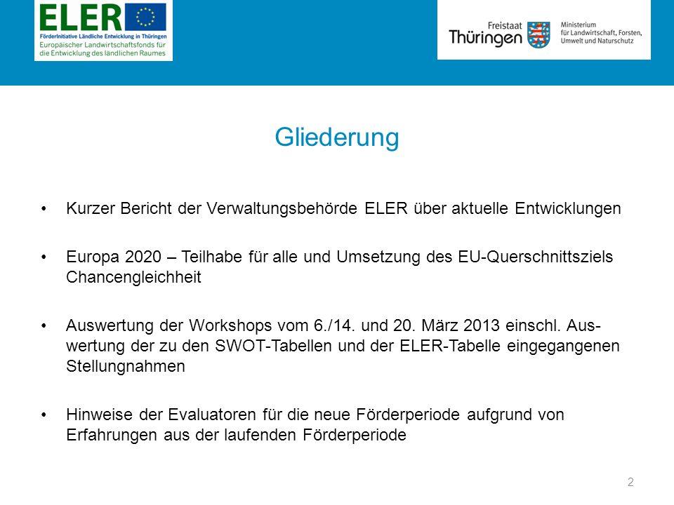 Rubrik Gliederung Kurzer Bericht der Verwaltungsbehörde ELER über aktuelle Entwicklungen Europa 2020 – Teilhabe für alle und Umsetzung des EU-Querschn
