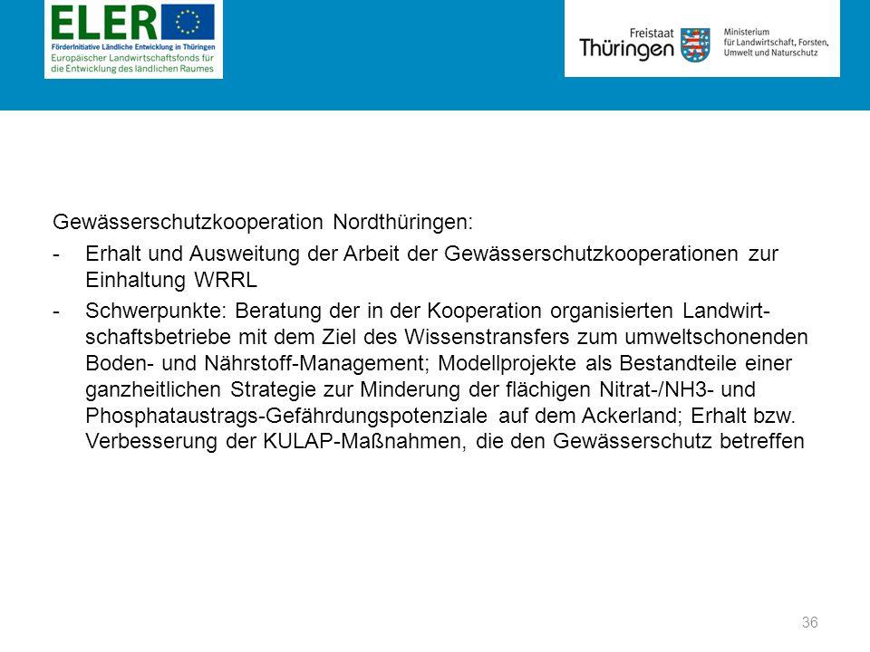 Rubrik Gewässerschutzkooperation Nordthüringen: -Erhalt und Ausweitung der Arbeit der Gewässerschutzkooperationen zur Einhaltung WRRL -Schwerpunkte: B