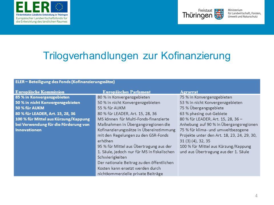 Rubrik Trilogverhandlungen zur Kofinanzierung ELER – Beteiligung des Fonds (Kofinanzierungssätze) Europäische Kommission Europäisches Parlament Agrarr