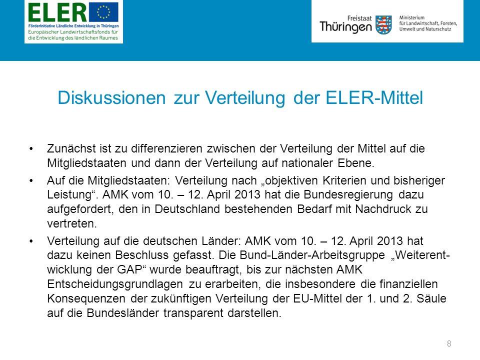 Rubrik Diskussionen zur Verteilung der ELER-Mittel Es sollen Verteilungsmodelle ausgearbeitet werden, die eine Bewertung der Gesamtbetroffenheit der einzelnen Bundesländer in umfassender Weise ermöglichen.