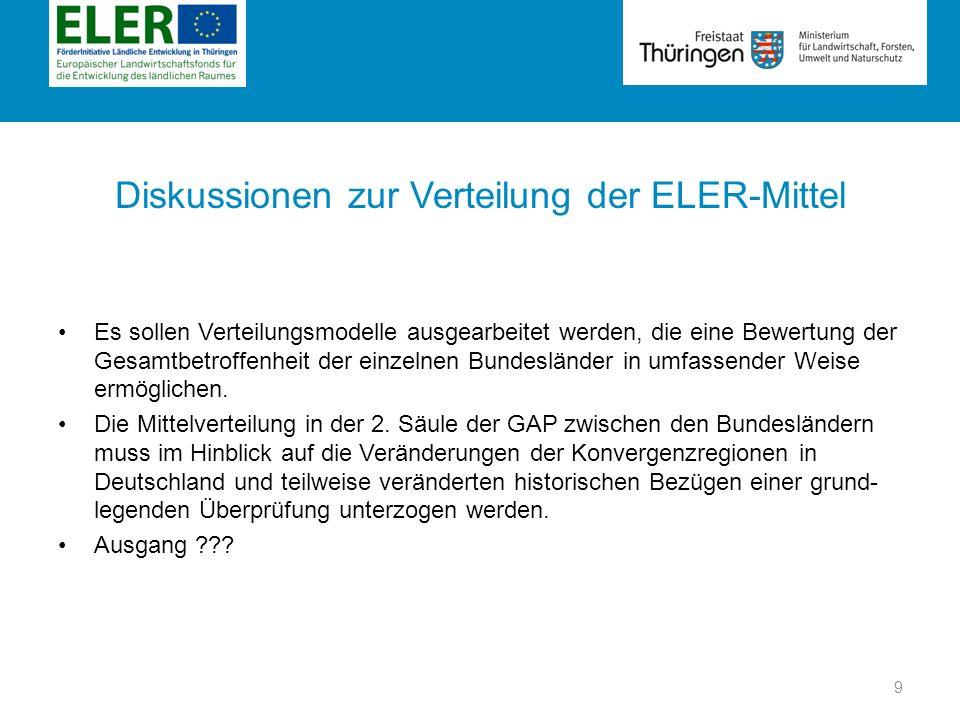 Rubrik Diskussionen zur Verteilung der ELER-Mittel Es sollen Verteilungsmodelle ausgearbeitet werden, die eine Bewertung der Gesamtbetroffenheit der e