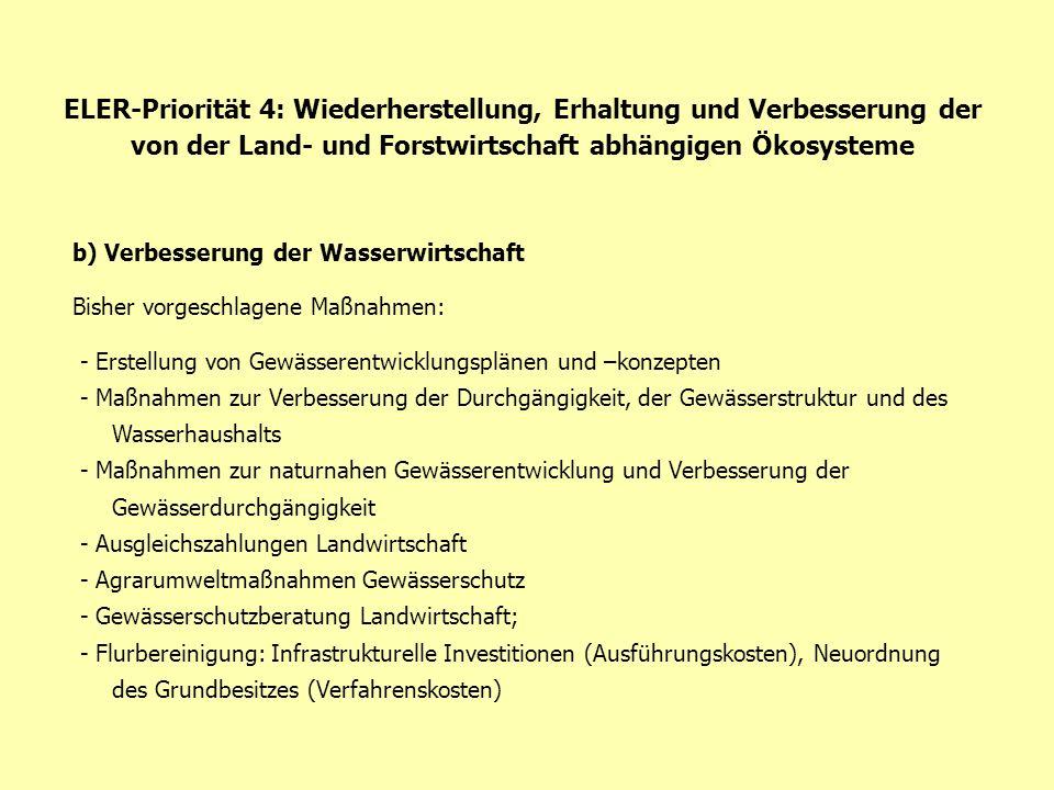 ELER-Priorität 4: Wiederherstellung, Erhaltung und Verbesserung der von der Land- und Forstwirtschaft abhängigen Ökosysteme b) Verbesserung der Wasser