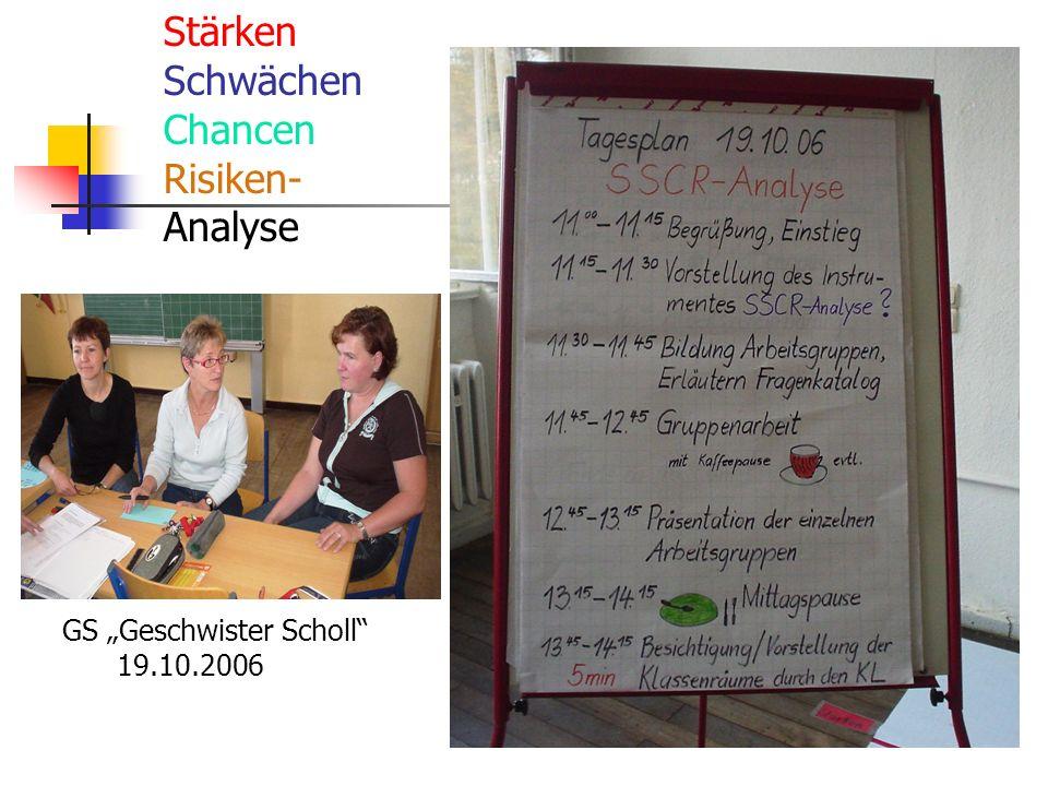 Stärken Schwächen Chancen Risiken- Analyse GS Geschwister Scholl 19.10.2006