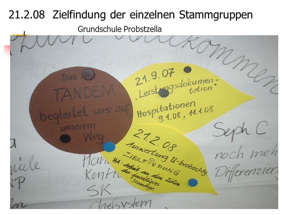 21.2.08 Zielfindung der einzelnen Stammgruppen Grundschule Probstzella
