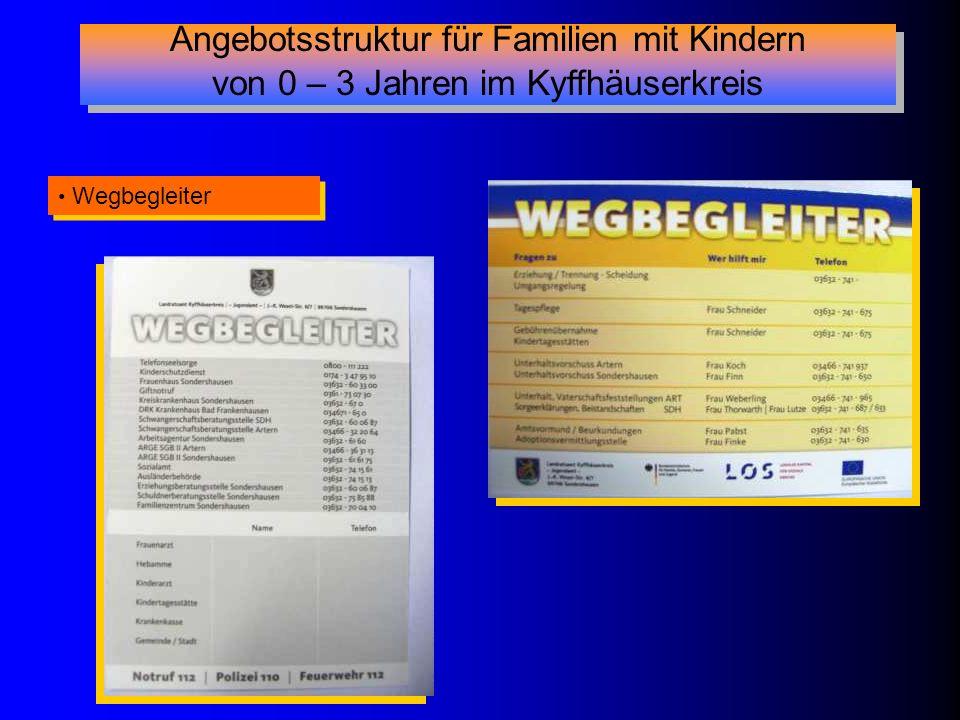 Wegbegleiter Angebotsstruktur für Familien mit Kindern von 0 – 3 Jahren im Kyffhäuserkreis Angebotsstruktur für Familien mit Kindern von 0 – 3 Jahren