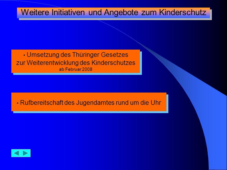 Umsetzung des Thüringer Gesetzes zur Weiterentwicklung des Kinderschutzes ab Februar 2008 Umsetzung des Thüringer Gesetzes zur Weiterentwicklung des K