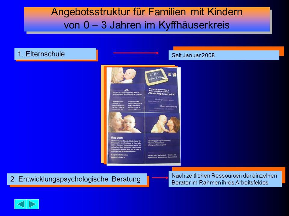 Angebotsstruktur für Familien mit Kindern von 0 – 3 Jahren im Kyffhäuserkreis Angebotsstruktur für Familien mit Kindern von 0 – 3 Jahren im Kyffhäuser