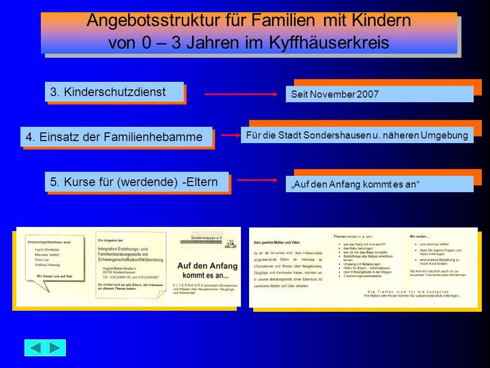 3. Kinderschutzdienst 4. Einsatz der Familienhebamme 5. Kurse für (werdende) -Eltern Seit November 2007 Für die Stadt Sondershausen u. näheren Umgebun