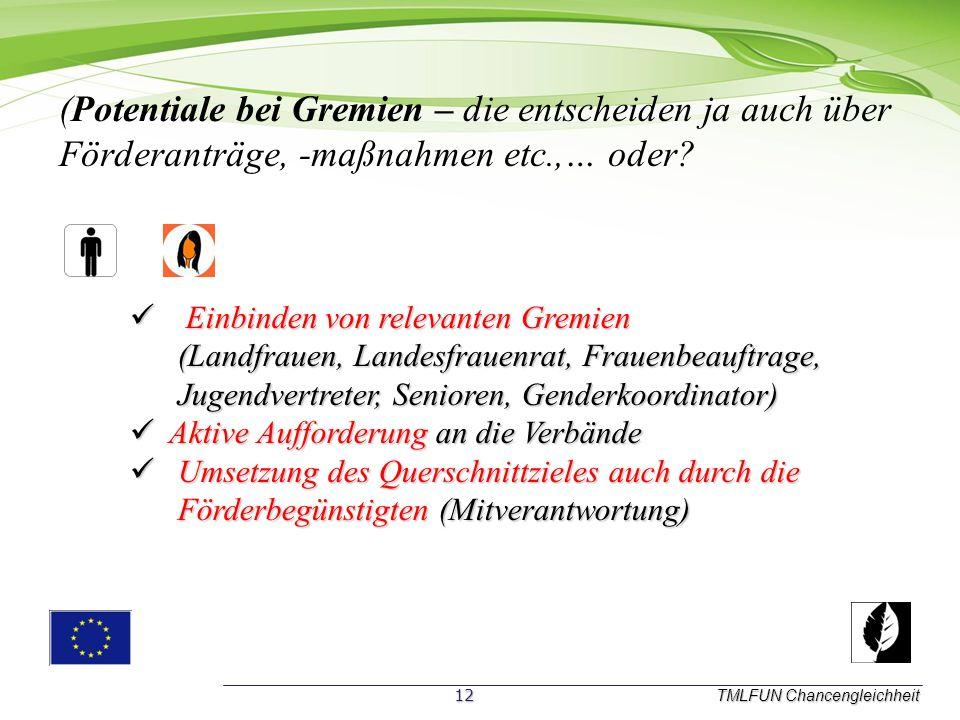 TMLFUN Chancengleichheit 7 13 15 Aufbaubank 6 (0) 3 (3) Thüringer Landgesellschaft Landgesellschaft 7 (1) LEGAufsichtsrat 10 (1) 10 (1) Potentiale bei