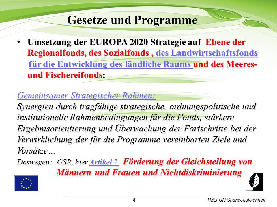 Gesetze und Programme TMLFUN Chancengleichheit Umsetzung der EUROPA 2020 Strategie auf Ebene der Regionalfonds, des Sozialfonds, d d d d d eeee ssss L L L L aaaa nnnn dddd wwww iiii rrrr tttt ssss cccc hhhh aaaa ffff tttt ssss ffff oooo nnnn dddd ssss ff üüüü rrrr d d d d iiii eeee E E E E nnnn tttt wwww iiii cccc kkkk llll uuuu nnnn gggg d d d d eeee ssss l l l l ääää nnnn dddd llll iiii cccc hhhh eeee R R R R aaaa uuuu mmmm ssss u u u u und des Meeres- und Fischereifonds: GGGG eeee mmmm eeee iiii nnnn ssss aaaa mmmm eeee rrrr S S S S tttt rrrr aaaa tttt eeee gggg iiii ssss cccc hhhh eeee rrrr R R R R aaaa hhhh mmmm eeee nnnn ::::Synergien durch tragfähige strategische, ordnungspolitische und institutionelle Rahmenbedingungen für die Fonds, stärkere Ergebnisorientierung und Überwachung der Fortschritte bei der Verwirklichung der für die Programme vereinbarten Ziele und Vorsätze… Deswegen: GSR, hier A A A A A rrrr tttt iiii kkkk eeee llll 7 7 7 7 F F örderung der Gleichstellung von Männern und Frauen und Nichtdiskriminierung 4