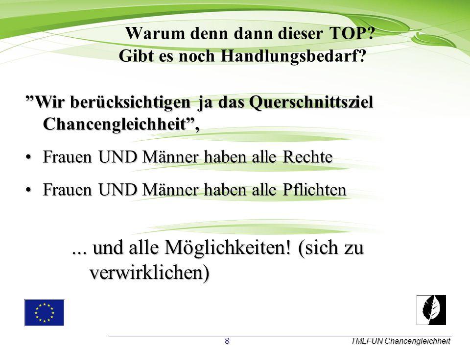 Gesetze und Programme TMLFUN Chancengleichheit T Thüringer Verfassung Artikel 2… G Grundgesetz Gleiche Chancen für Frauen und Männer Männer und Frauen