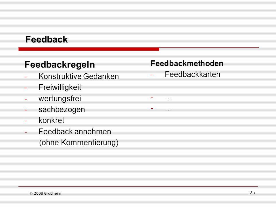 25 Feedback Feedback Feedbackregeln -Konstruktive Gedanken -Freiwilligkeit -wertungsfrei -sachbezogen -konkret -Feedback annehmen (ohne Kommentierung) Feedbackmethoden -Feedbackkarten -… © 2008 Großheim