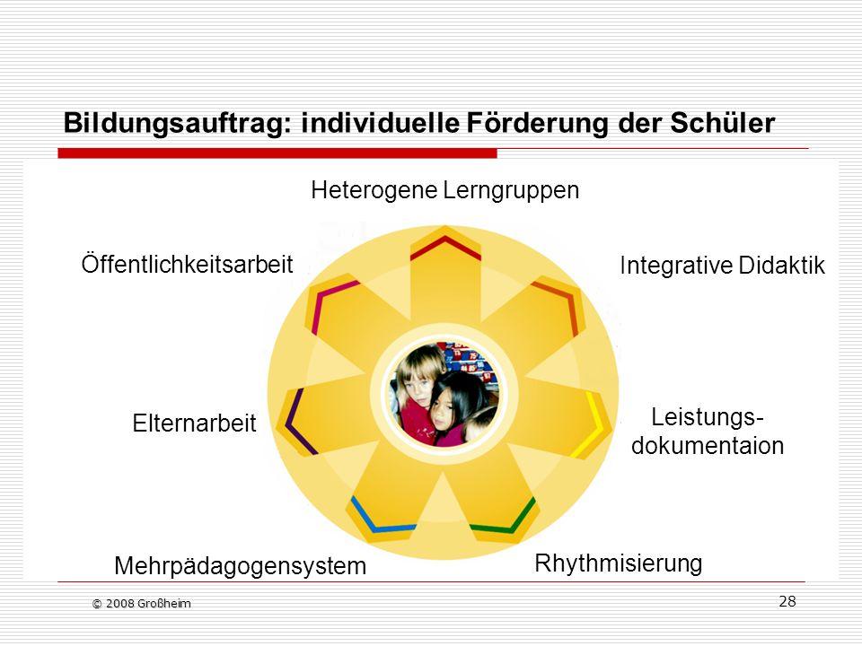 28 Heterogene Lerngruppen Leistungs- dokumentaion Öffentlichkeitsarbeit Elternarbeit Bildungsauftrag: individuelle Förderung der Schüler Integrative D