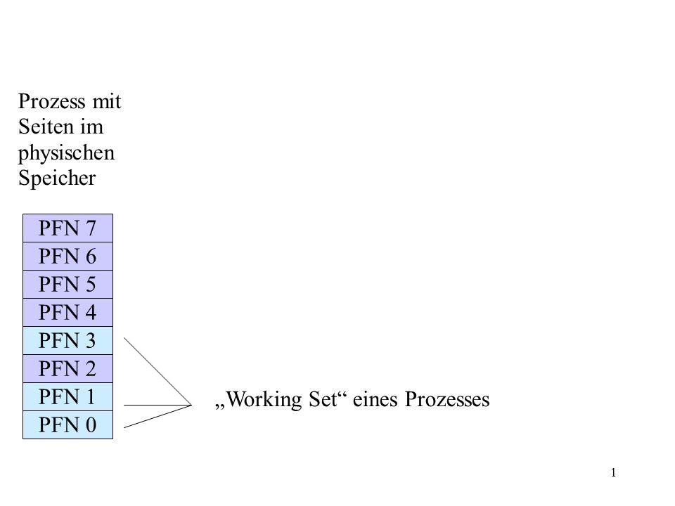 1 PFN 3 PFN 2 PFN 1 PFN 0 PFN 7 PFN 6 PFN 5 PFN 4 Working Set eines Prozesses Prozess mit Seiten im physischen Speicher