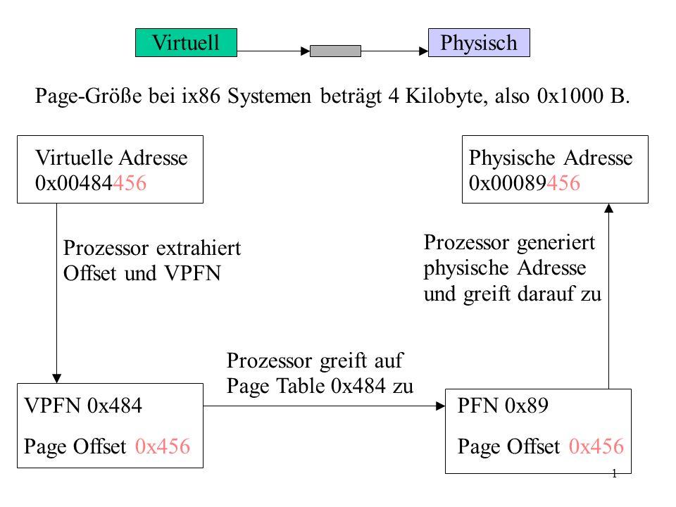 1 VirtuellPhysisch Virtuelle Adresse 0x00484456 Page-Größe bei ix86 Systemen beträgt 4 Kilobyte, also 0x1000 B. VPFN 0x484 Page Offset 0x456 PFN 0x89