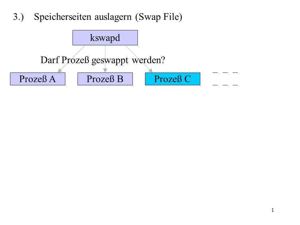 1 3.) Speicherseiten auslagern (Swap File) kswapd Prozeß AProzeß BProzeß C Darf Prozeß geswappt werden?