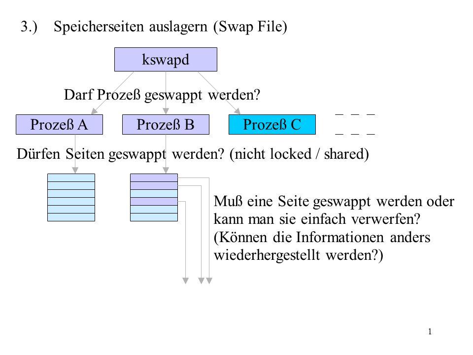 1 3.) Speicherseiten auslagern (Swap File) kswapd Prozeß AProzeß BProzeß C Darf Prozeß geswappt werden? Dürfen Seiten geswappt werden? (nicht locked /
