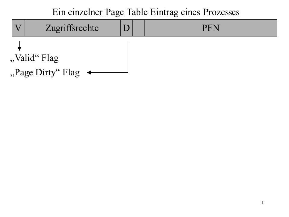 1 Ein einzelner Page Table Eintrag eines Prozesses VZugriffsrechteDPFN Valid Flag Page Dirty Flag