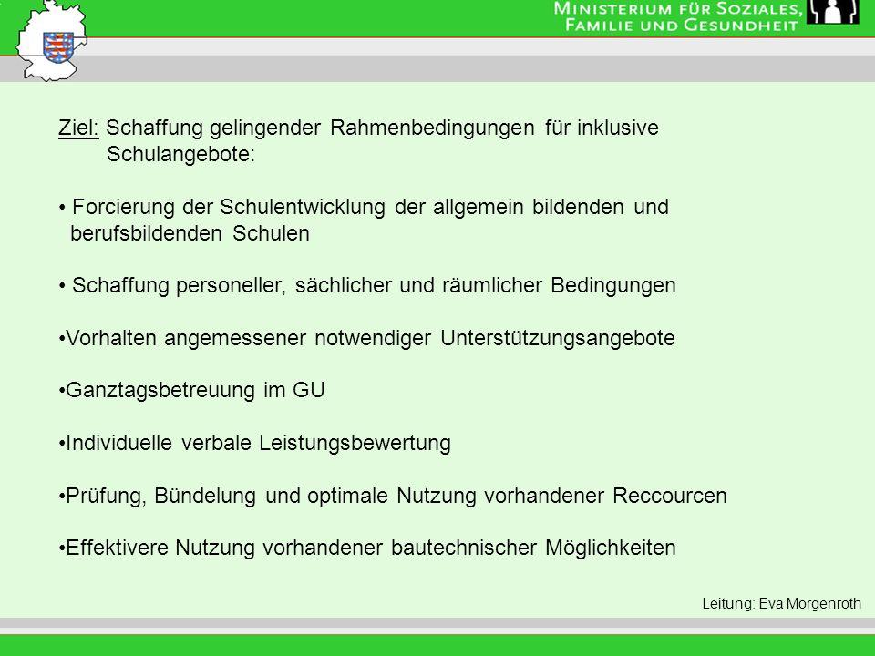 Leitung: Eva Morgenroth Ziel: Veränderung der Lehrerausbildung Veränderung des Lehrerbildungsgesetzes Integrationspädagogik als Bestandteil der Lehrerausbildung Erweiterung der Aus- und Fortbildungsmöglichkeiten (Behinderungsspezifische und sonderpädagogische Inhalte) Erhaltung und Erweiterung der sonderpädagogischen Kompetenz