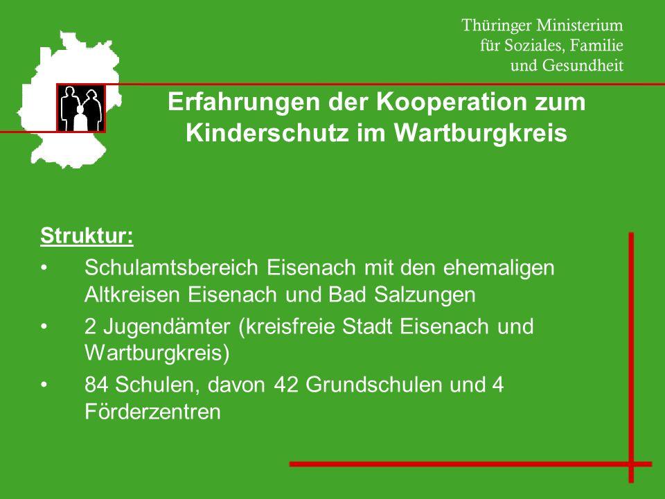 Erfahrungen der Kooperation zum Kinderschutz im Wartburgkreis Struktur: Schulamtsbereich Eisenach mit den ehemaligen Altkreisen Eisenach und Bad Salzungen 2 Jugendämter (kreisfreie Stadt Eisenach und Wartburgkreis) 84 Schulen, davon 42 Grundschulen und 4 Förderzentren