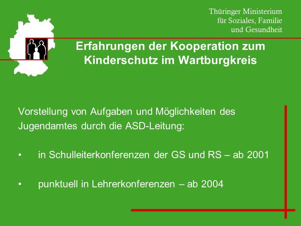 Erfahrungen der Kooperation zum Kinderschutz im Wartburgkreis Vorstellung von Aufgaben und Möglichkeiten des Jugendamtes durch die ASD-Leitung: in Schulleiterkonferenzen der GS und RS – ab 2001 punktuell in Lehrerkonferenzen – ab 2004